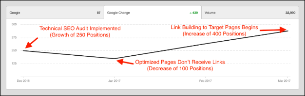 What are Backlinks and Why are They Important? 10 Things to Know