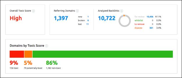 screenshot from SEMrush's backlink audit