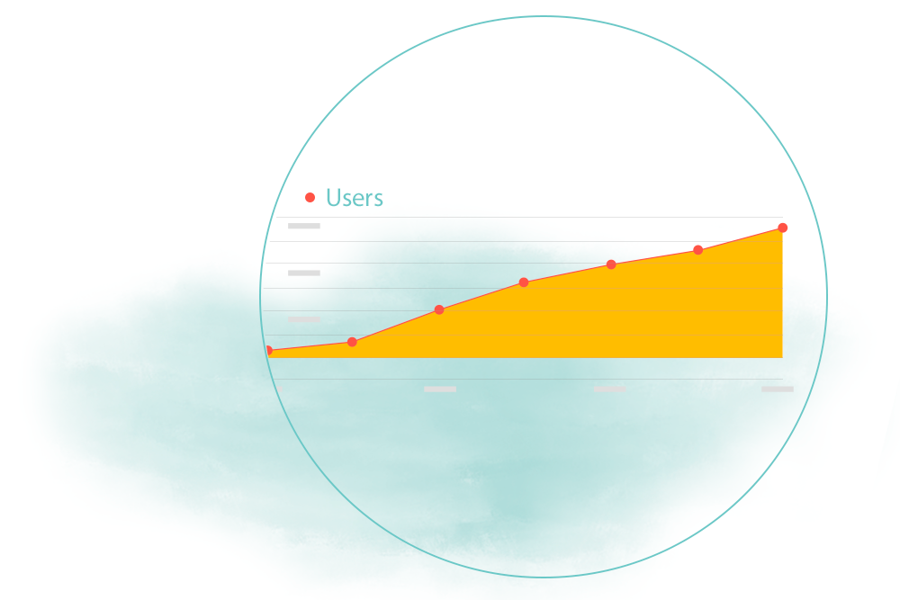 Graph showing number of users after SEO service