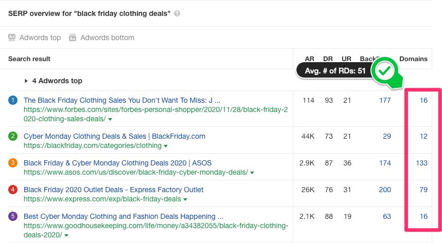 screenshot of SERP for black friday deals.