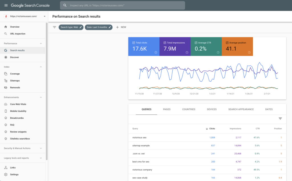 google search console performance reports