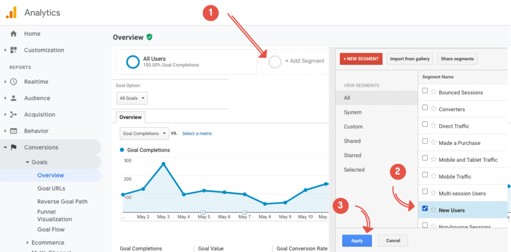 Measure new visitor conversions in google analytics