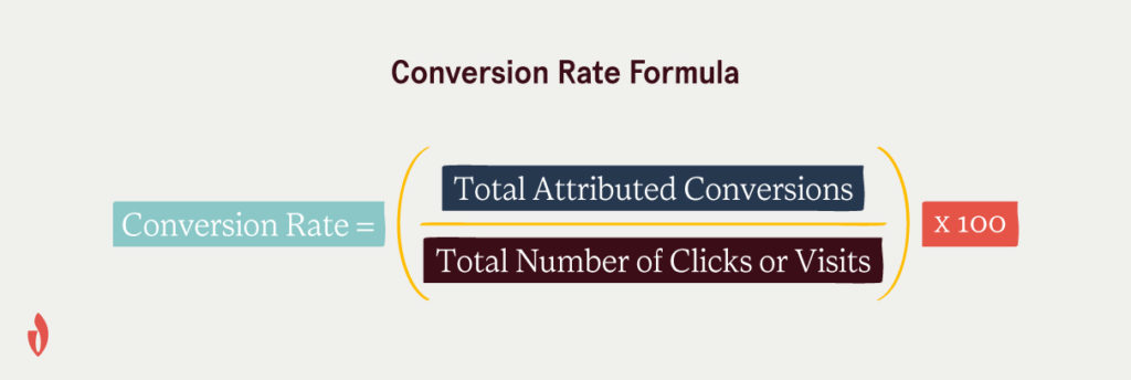 how to calculate conversion rates for SEO