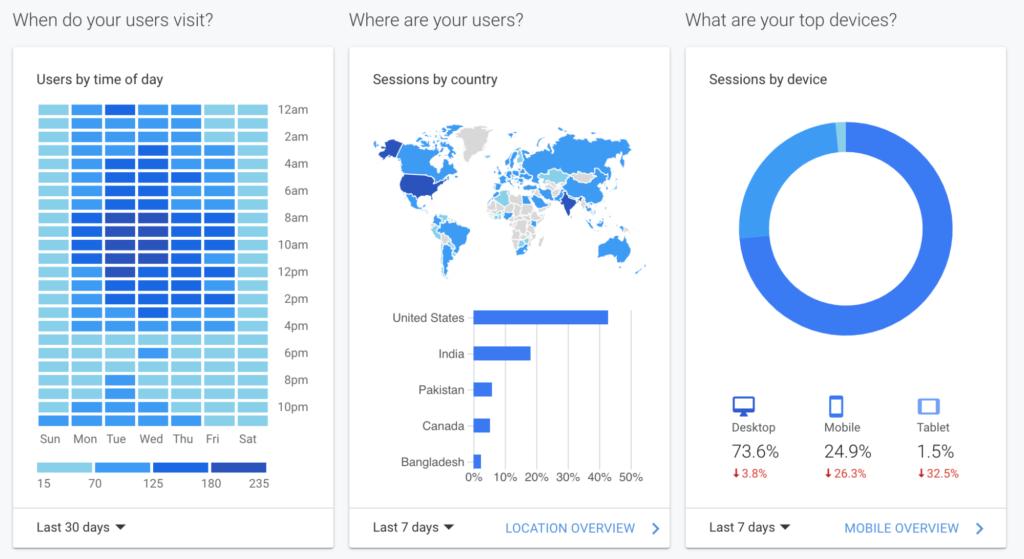 user info widgets in GA