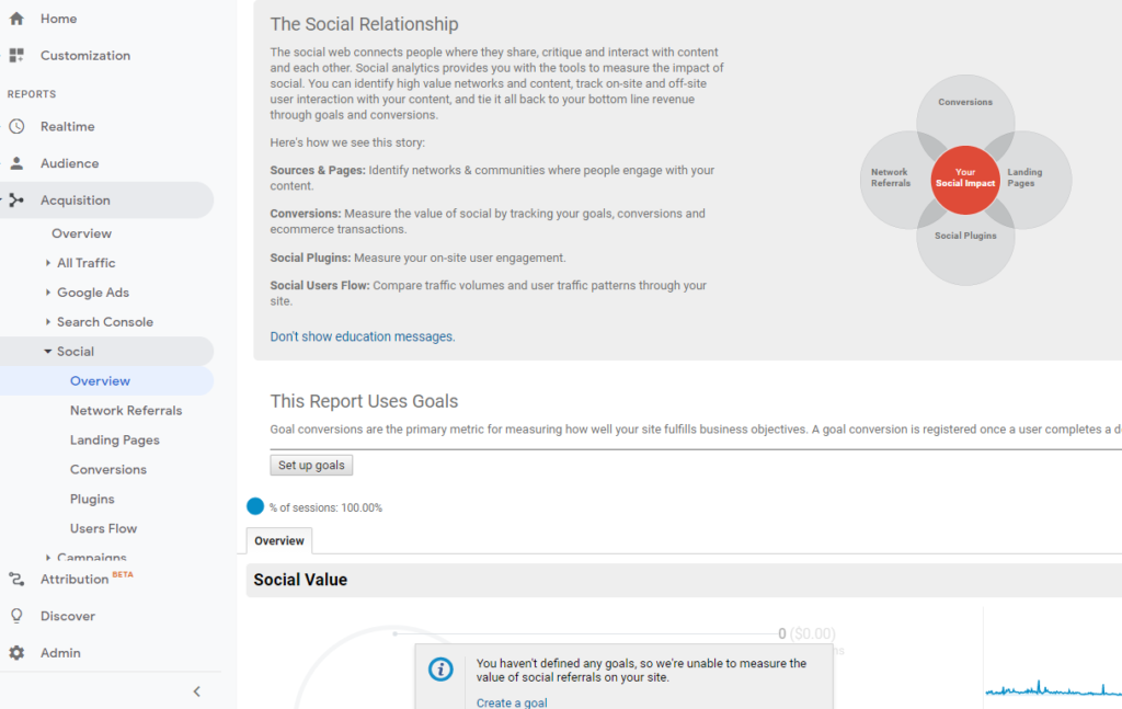 social relationship data in google