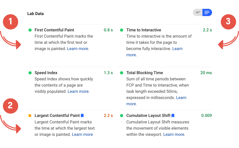 page speed insights for technical seo metrics