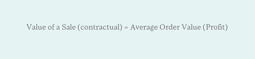 equation to calculate value of a sale for contractual businesses