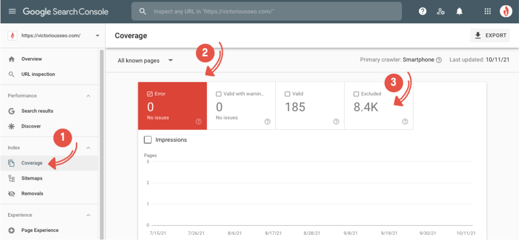 how to find broken links with Google Search Console