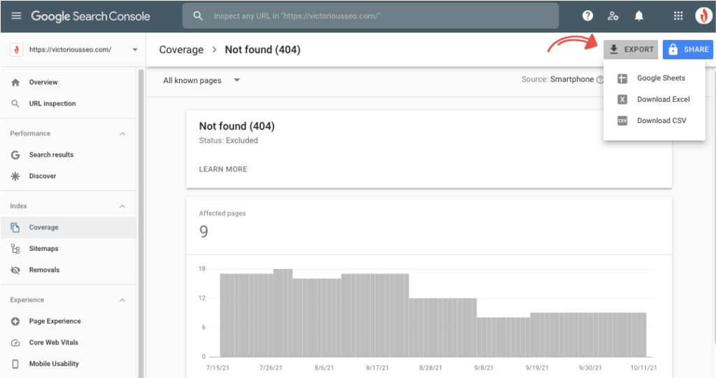 Using Google Search Console to find scan links on site